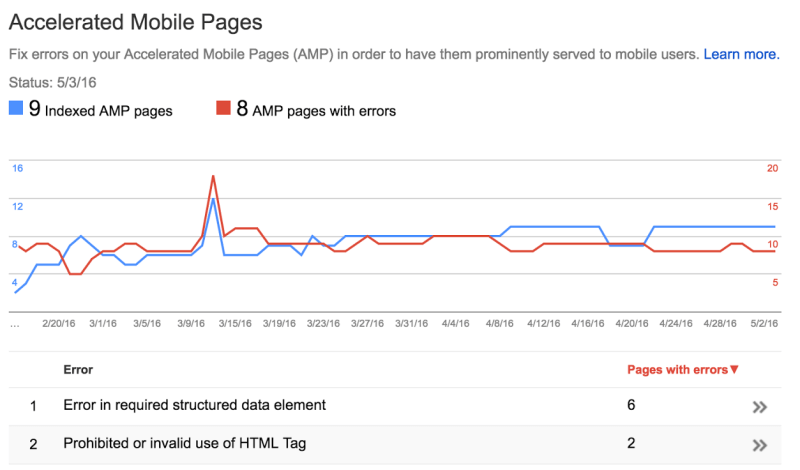 Accelerated Mobile Pages v Google Search Console