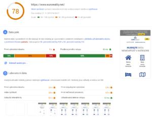 Výsledky vysoké PageSpeed