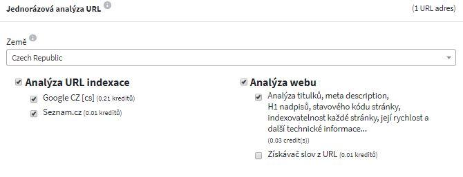 analýza URL Collabim