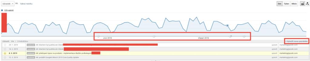 Přidávání poznámek v Google Analytics