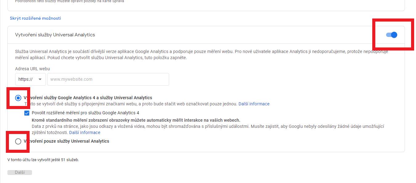 založení google analytics